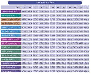 KPS Memorial Price List